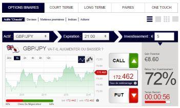 trading optionweb