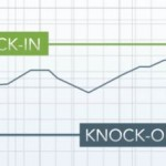 knock in knock out