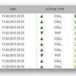 indicateurs de trading stockpair