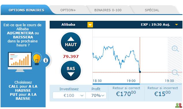 Avis options trading
