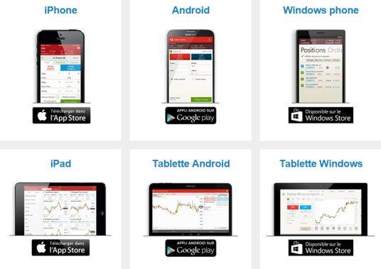 application-ig-markets