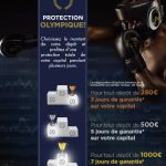 Protection olympique OptionWeb